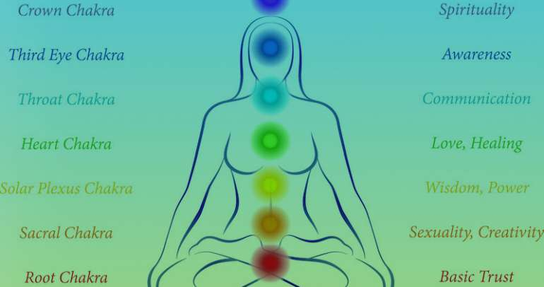 85 Amazing Chakra Affirmations That Heal